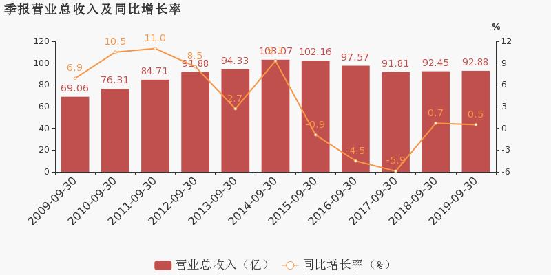 【600361股吧】精选:华联综超股票收盘价 600361股吧新闻2019年11月8日