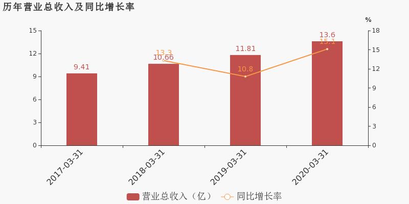 中农立华603970公告 中农立华股票最新消息 2020年7月新闻 2020