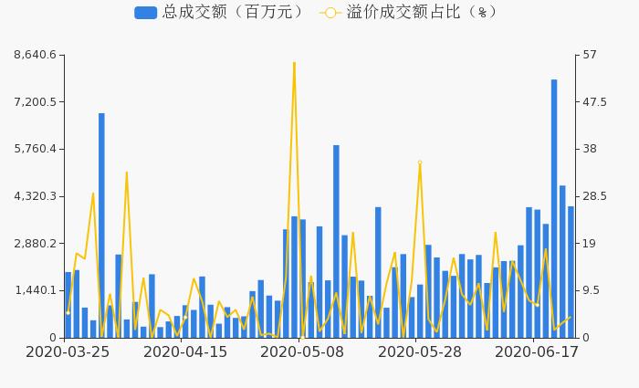 【300193股吧】精选:佳士科技股票收盘价 300193股吧新闻2020年7月10日