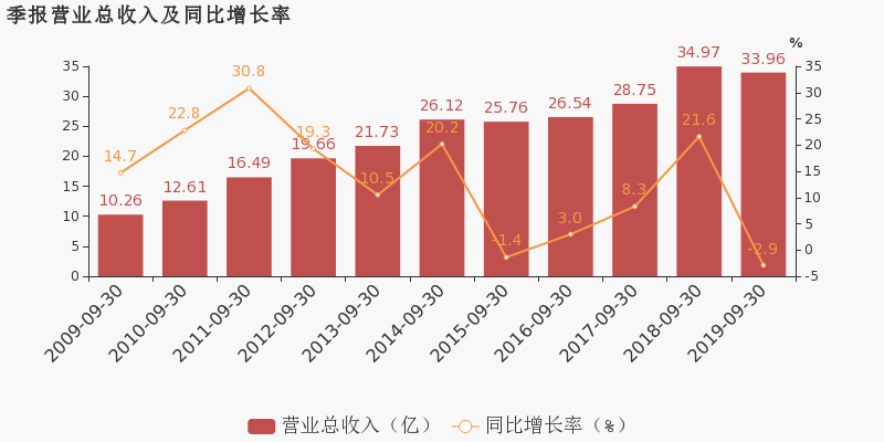 黄金期货配资:【600509股吧】精选:天富能源股票收盘价 600509股吧新闻2019年11月12日