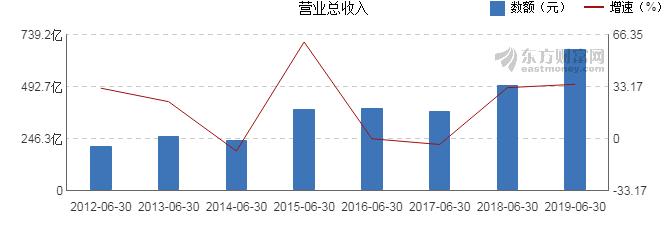紫金矿业最新消息 601899股票利好利空新闻2019年9月