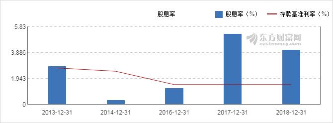 陕西煤业拟30亿加码主业 未来三年将分红120亿