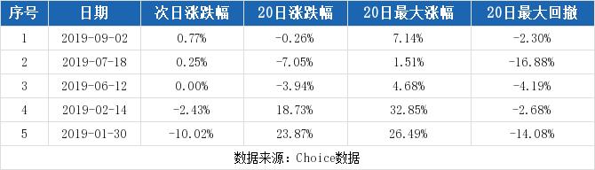 【600386股吧】精选:北巴传媒股票收盘价 600386股吧新闻2019年10月17日