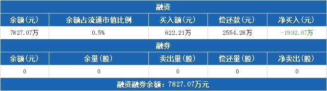 603707股票最新消息 健友股份股票新闻2019 600219资金流向
