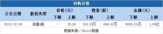 300234股票最新消息 开尔新材股票新闻2019 600219