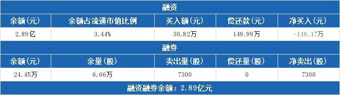 000718股票最新消息 苏宁环球股票新闻2019 002528股吧