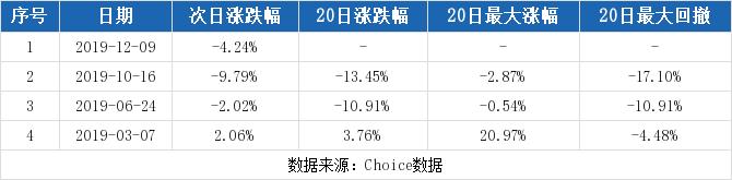 002209股票最新消息 达意隆股票新闻2019 钢研高纳300034