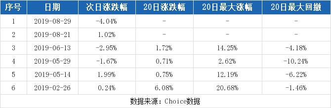 【600237股吧】精选:铜峰电子股票收盘价 600237股吧新闻2019年10月17日