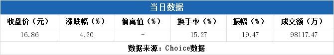龙津药业最新消息 002750股票利好利空新闻2019年9月