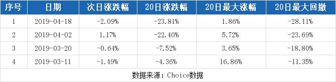 奥飞娱乐最新消息 002292股票利好利空新闻2019年9月
