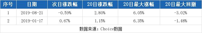 【002223股吧】精选:鱼跃医疗收盘价 002223股吧新闻2019年10月17日