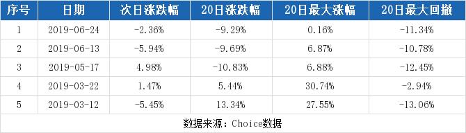 浩丰科技最新消息 300419股票利好利空新闻2019年9月
