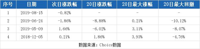 皖能电力最新消息 000543股票利好利空新闻2019年9月