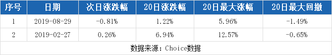 【600995股吧】精选:文山电力股票收盘价 600995股吧新闻2019年10月17日