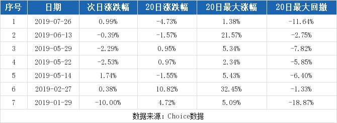 【600178股吧】精选:东安动力股票收盘价 600178股吧新闻2019年10月17日