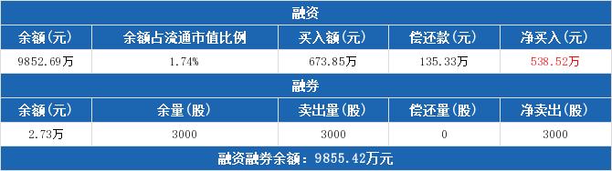 000889股票最新消息 茂业通信股票新闻2019 首开股份600376