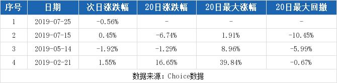 【300045千股千评】华力创通股票最近怎么样300045千股千评2019年10月17日