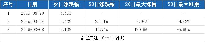 中再资环最新消息 600217股票利好利空新闻2019年9月