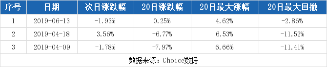 潞安环能最新消息 601699股票利好利空新闻2019年9月