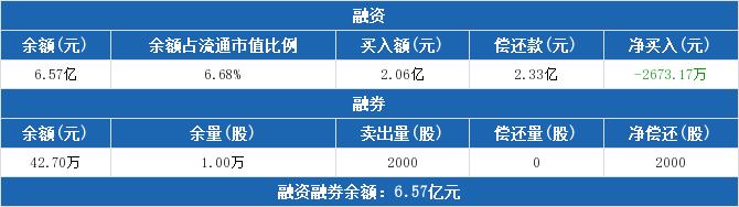 300379股票收盘价 东方通资金流向2019年9月24日