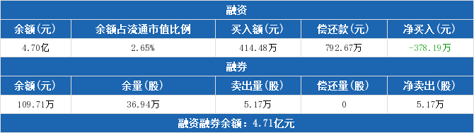 600808股票最新消息 马钢股份股票新闻2019 上海三毛600689