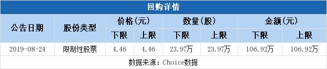 漢鐘精機最新消息 002158股票利好利空新聞2019年9月