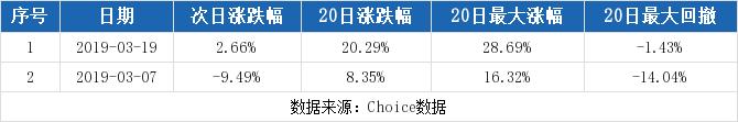 江泉实业最新消息 600212股票利好利空新闻2019年9月