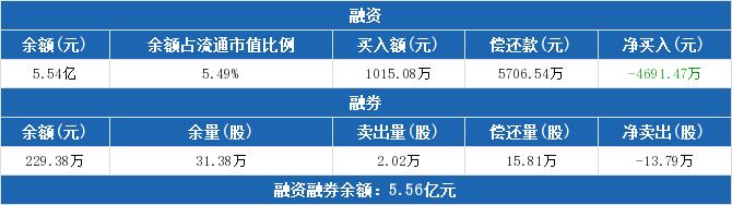 300133股票最新消息 华策影视股票新闻2019 600850