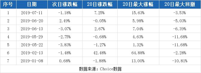 603859股票最新消息 能科股份股票新闻2019 通化金马000766
