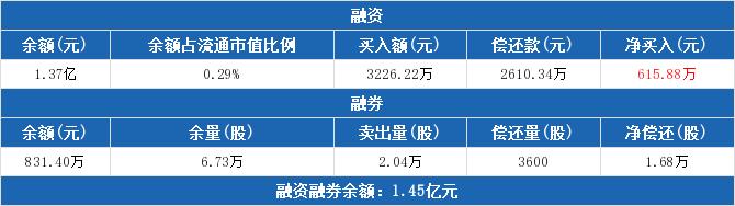000596股票收盘价 古井贡酒资金流向2019年9月24日