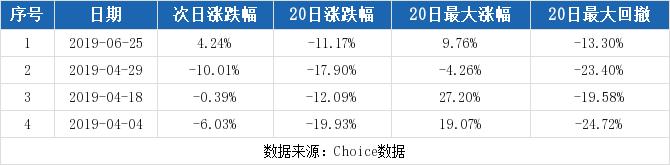 三五互联最新消息 300051股票利好利空新闻2019年9月