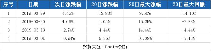 【300257股吧】精选:开山股份股票收盘价 300257股吧新闻2019年10月17日