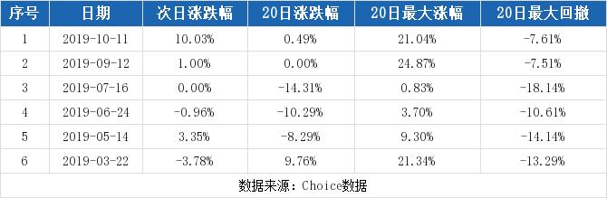 600735股票最新消息 新华锦股票新闻2019 九州通600998