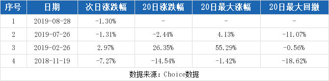 中国高科最新消息 600730股票利好利空新闻2019年9月