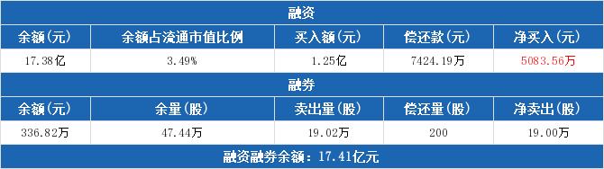 000069股票最新消息 华侨城A股票新闻2019 600055股票