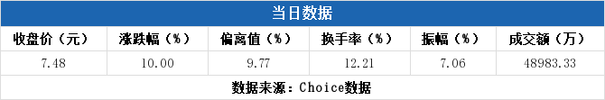 【300364股吧】精选:中文在线股票收盘价 300364股吧新闻2020年6月15日