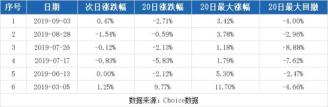 【002128股吧】精选:露天煤业股票收盘价 002128股吧新闻2019年10月17日