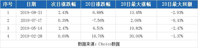 【600158股吧】精选:中体产业股票收盘价 600158股吧新闻2019年10月17日