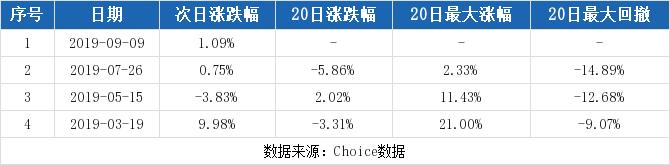 【600679股吧】精选:上海凤凰股票收盘价 600679股吧新闻2019年10月17日