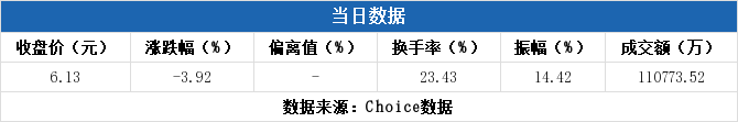 长安汽车股吧热议:长安汽车000625资金流向揭秘 行情走势分析2019年12月