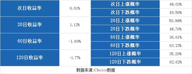 002654股票最新消息 万润科技股票新闻2019 300409