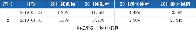 【600358股吧】精选:国旅联合股票收盘价 600358股吧新闻2019年10月17日