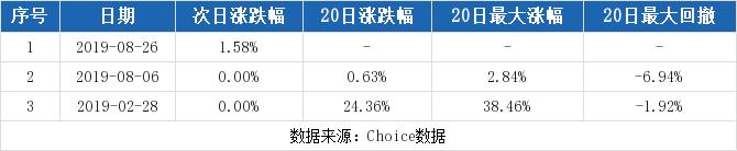 【600108千股千评】亚盛集团股票最近怎么样600108千股千评2019年10月17日