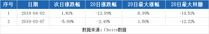 洪涛股份最新消息 002325股票利好利空新闻2019年9月