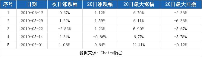 开开实业最新消息 600272股票利好利空新闻2019年9月