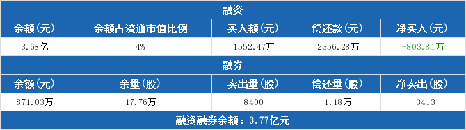 300618股票收盘价 寒锐钴业股票收盘价2020年4月20日