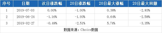 【600015股吧】精选:华夏银行股票收盘价 600015股吧新闻2019年10月17日
