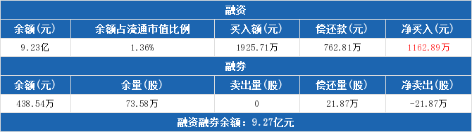 600919资金流向 江苏银行股票资金流向 最新消息2020年05月14日