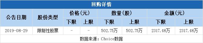 永辉超市最新消息 601933股票利好利空新闻2019年9月