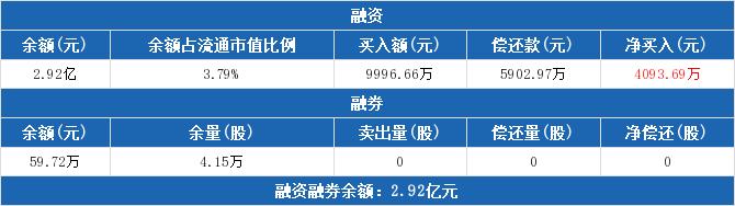 600621股票收盘价 华鑫股份资金流向2019年9月24日